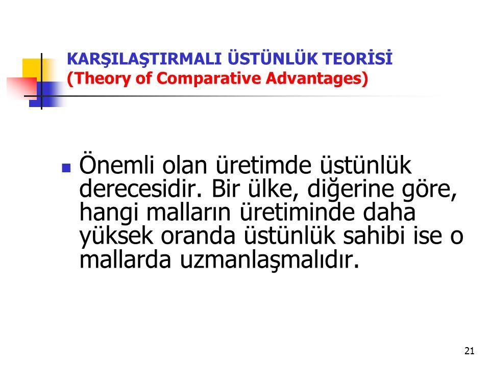 KARŞILAŞTIRMALI ÜSTÜNLÜK TEORİSİ (Theory of Comparative Advantages)