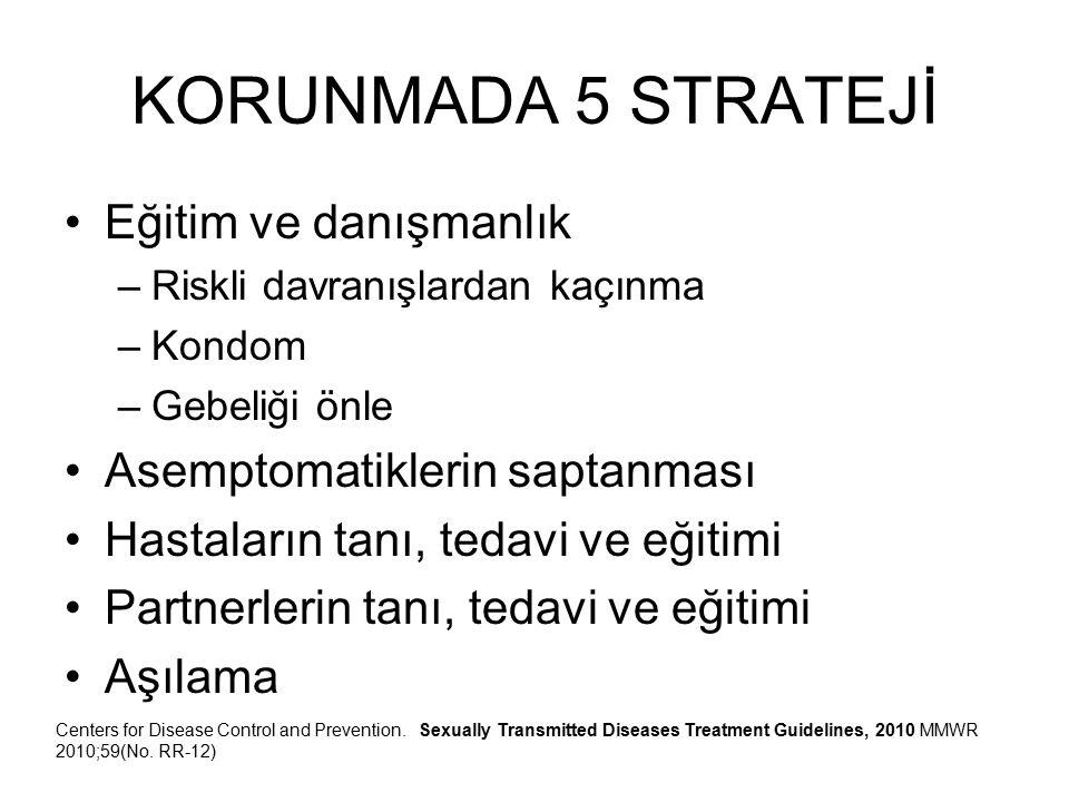 KORUNMADA 5 STRATEJİ Eğitim ve danışmanlık