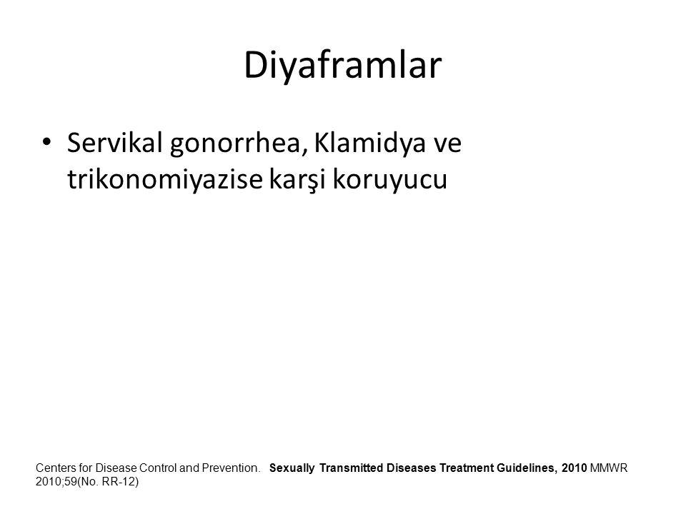 Diyaframlar Servikal gonorrhea, Klamidya ve trikonomiyazise karşi koruyucu.