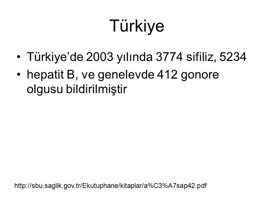Türkiye Türkiye'de 2003 yılında 3774 sifiliz, 5234