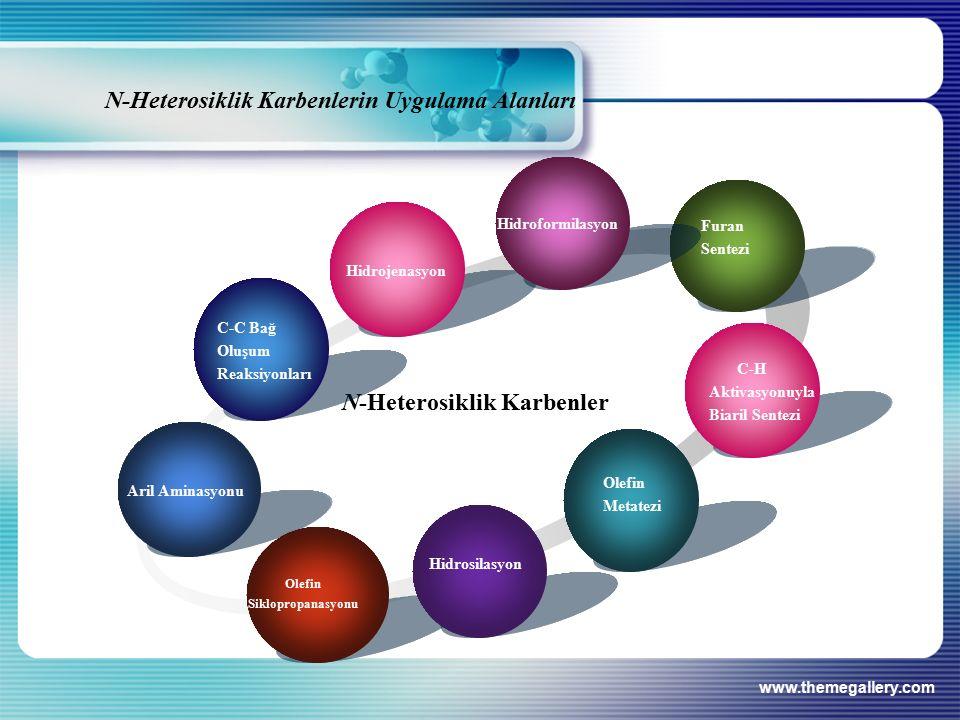 N-Heterosiklik Karbenlerin Uygulama Alanları