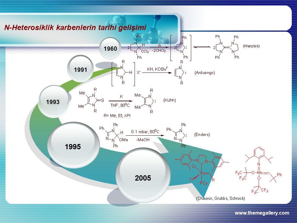 N-Heterosiklik karbenlerin tarihi gelişimi