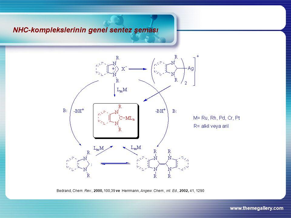 NHC-komplekslerinin genel sentez şeması