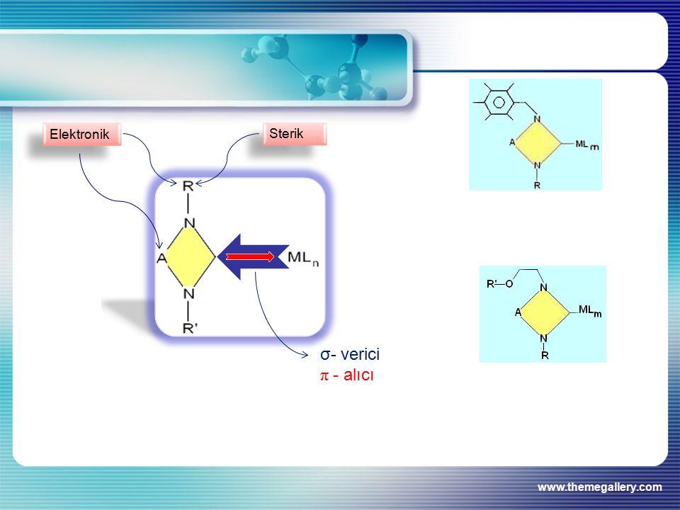 Elektronik Sterik σ- verici π - alıcı www.themegallery.com