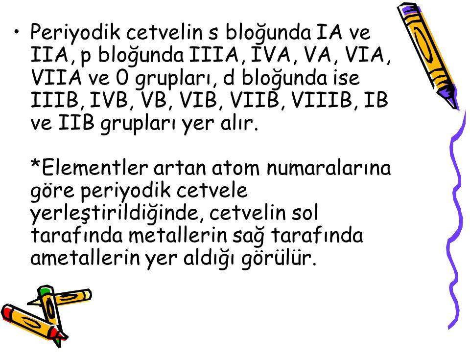 Periyodik cetvelin s bloğunda IA ve IIA, p bloğunda IIIA, IVA, VA, VIA, VIIA ve 0 grupları, d bloğunda ise IIIB, IVB, VB, VIB, VIIB, VIIIB, IB ve IIB grupları yer alır.
