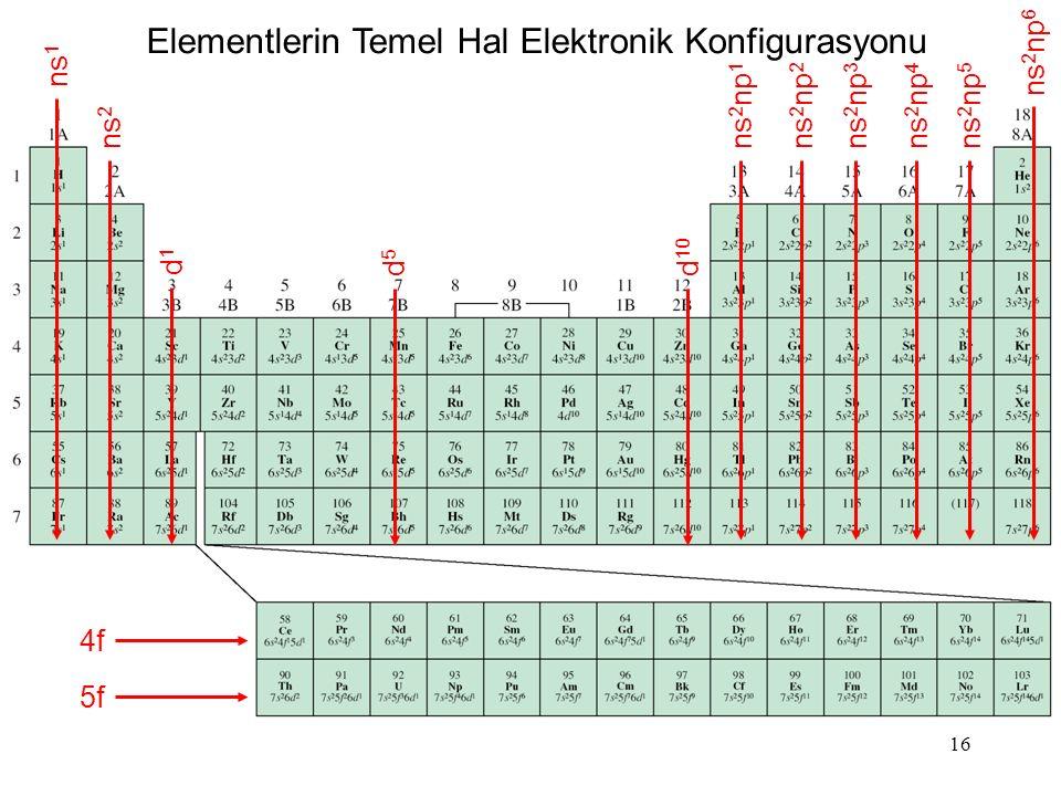 Elementlerin Temel Hal Elektronik Konfigurasyonu
