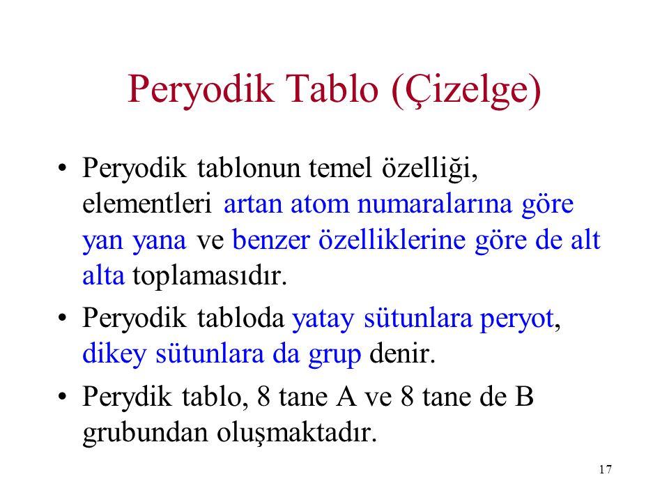 Peryodik Tablo (Çizelge)