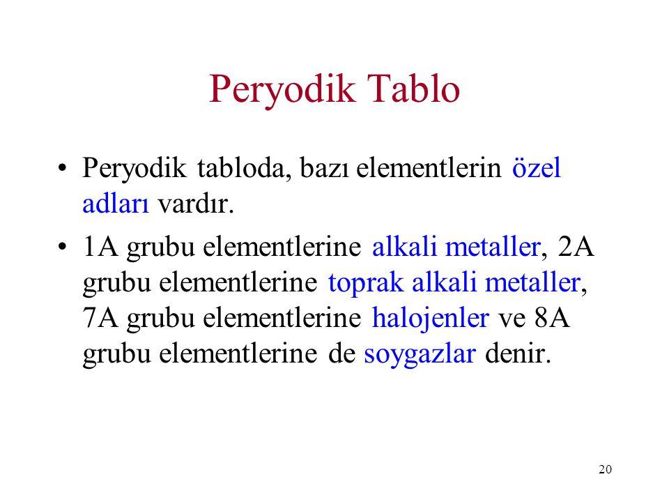 Peryodik Tablo Peryodik tabloda, bazı elementlerin özel adları vardır.