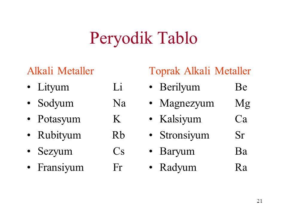 Peryodik Tablo Alkali Metaller Lityum Li Sodyum Na Potasyum K