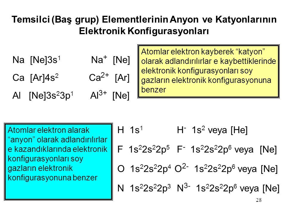 Temsilci (Baş grup) Elementlerinin Anyon ve Katyonlarının