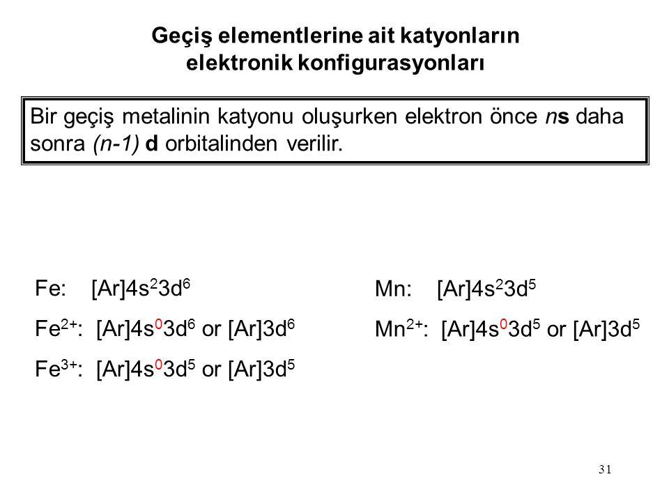 Geçiş elementlerine ait katyonların