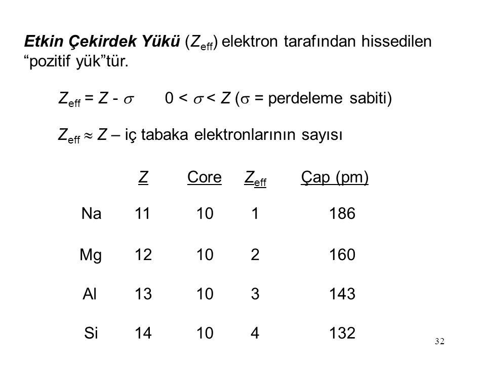 Etkin Çekirdek Yükü (Zeff) elektron tarafından hissedilen pozitif yük tür.