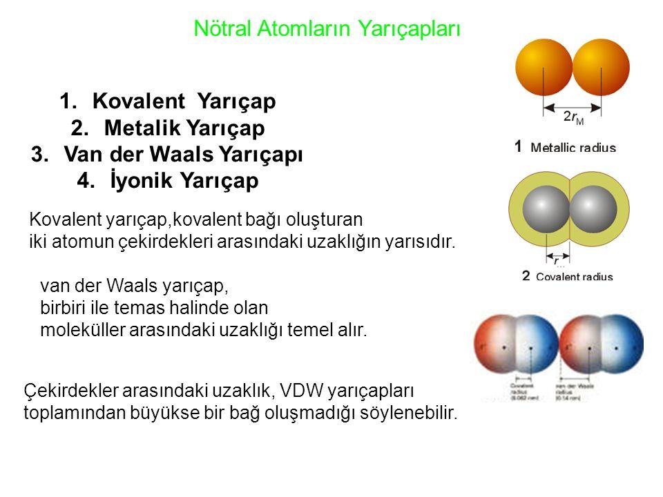 Nötral Atomların Yarıçapları