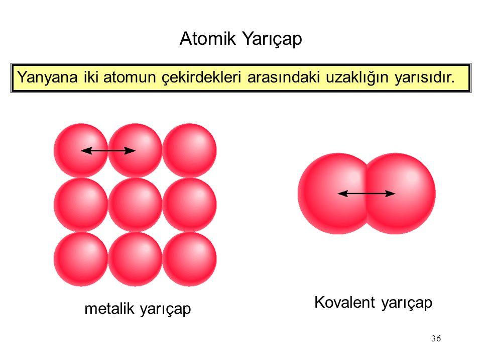 Atomik Yarıçap Yanyana iki atomun çekirdekleri arasındaki uzaklığın yarısıdır.