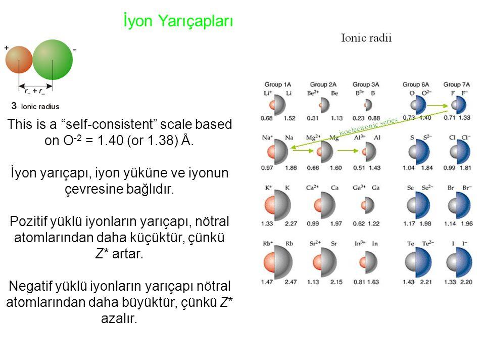 İyon Yarıçapları This is a self-consistent scale based on O-2 = 1.40 (or 1.38) Å. İyon yarıçapı, iyon yüküne ve iyonun çevresine bağlıdır.