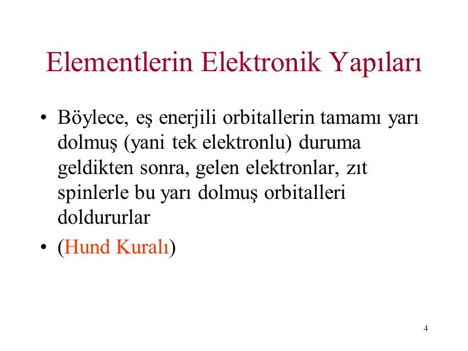 Elementlerin Elektronik Yapıları