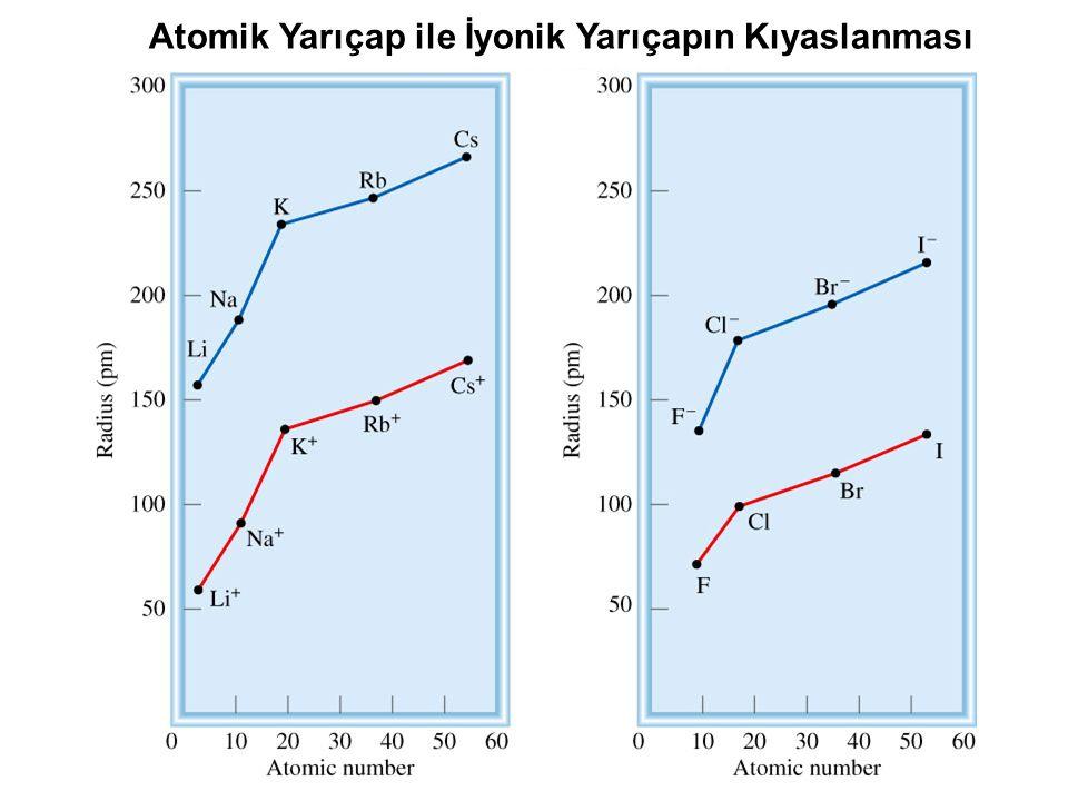 Atomik Yarıçap ile İyonik Yarıçapın Kıyaslanması