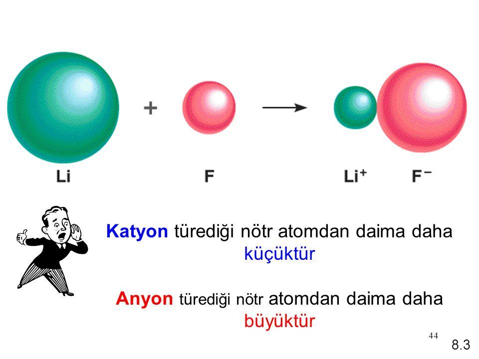 Katyon türediği nötr atomdan daima daha küçüktür