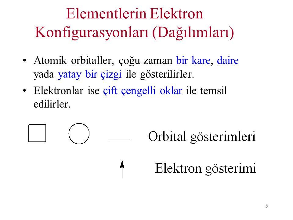 Elementlerin Elektron Konfigurasyonları (Dağılımları)