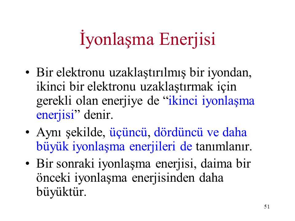 İyonlaşma Enerjisi