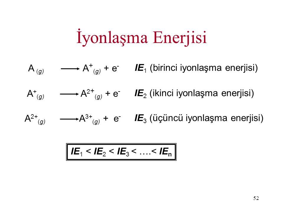 İyonlaşma Enerjisi A (g) A+(g) + e- IE1 (birinci iyonlaşma enerjisi)