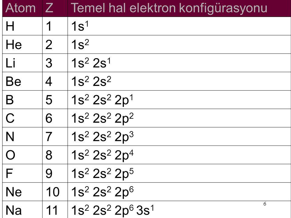 Atom Z. Temel hal elektron konfigürasyonu. H. 1. 1s1. He. 2. 1s2. Li. 3. 1s2 2s1. Be. 4.