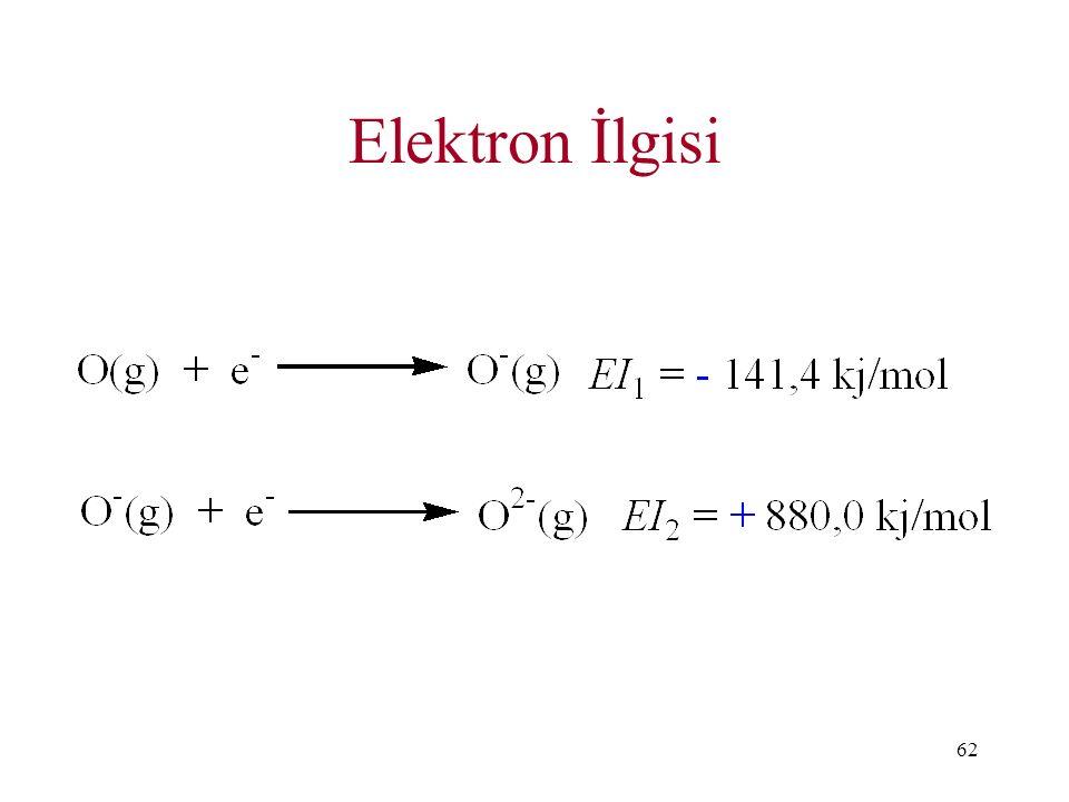 Elektron İlgisi