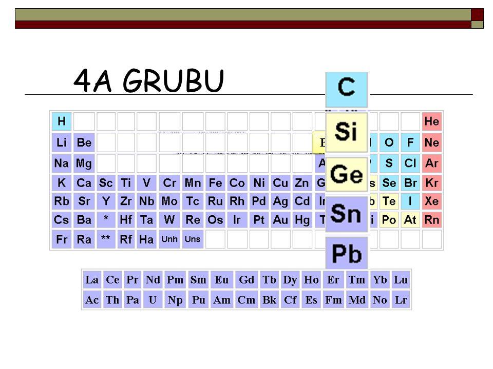 4A GRUBU B