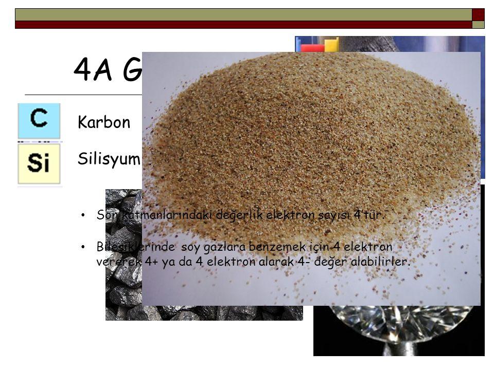 4A GRUBU Karbon Silisyum