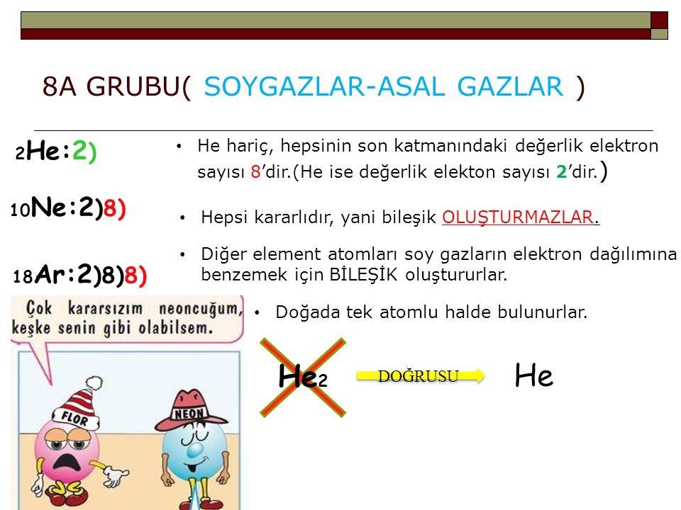 8A GRUBU( SOYGAZLAR-ASAL GAZLAR )