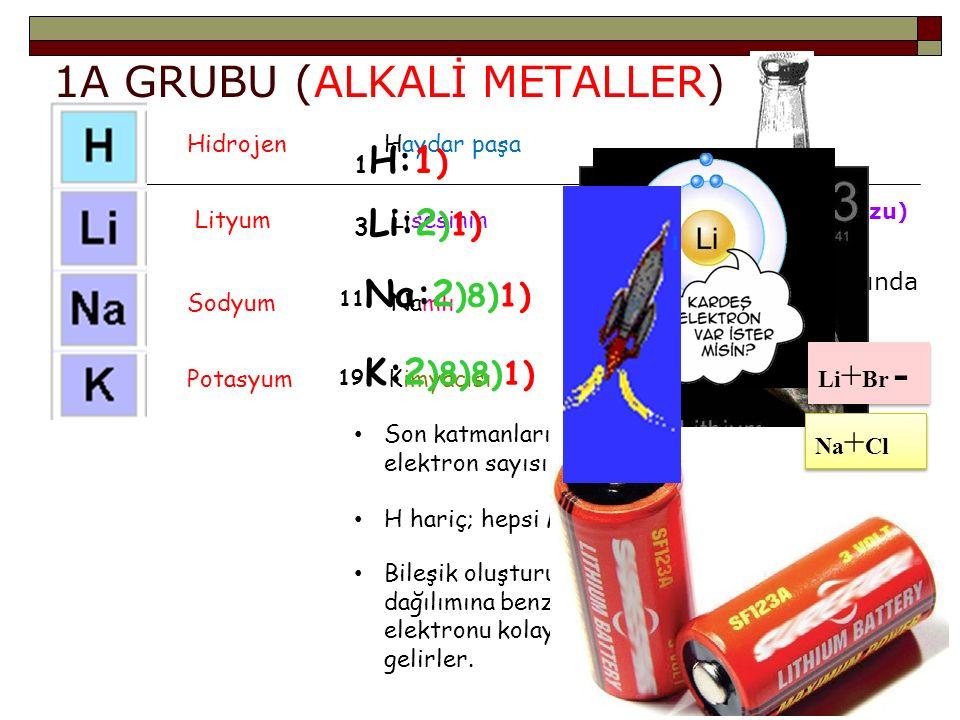 1A GRUBU (ALKALİ METALLER)