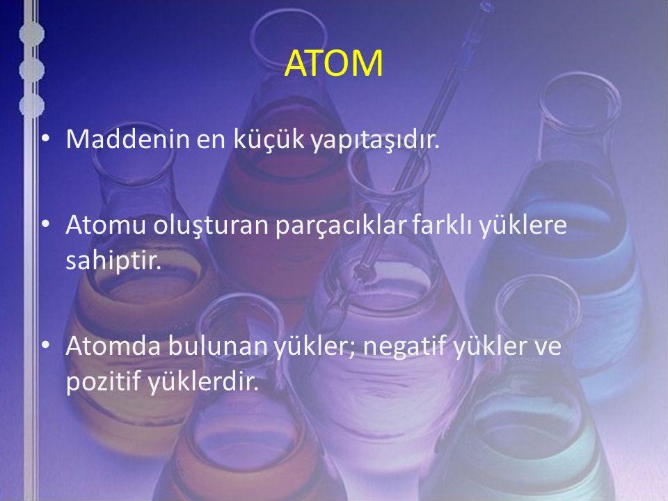 ATOM Maddenin en küçük yapıtaşıdır.
