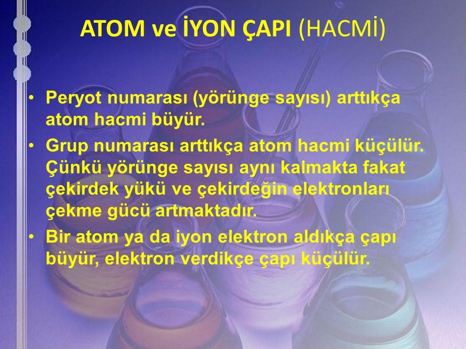 ATOM ve İYON ÇAPI (HACMİ)