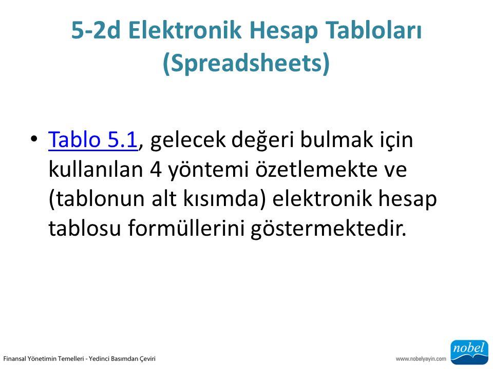 5-2d Elektronik Hesap Tabloları (Spreadsheets)