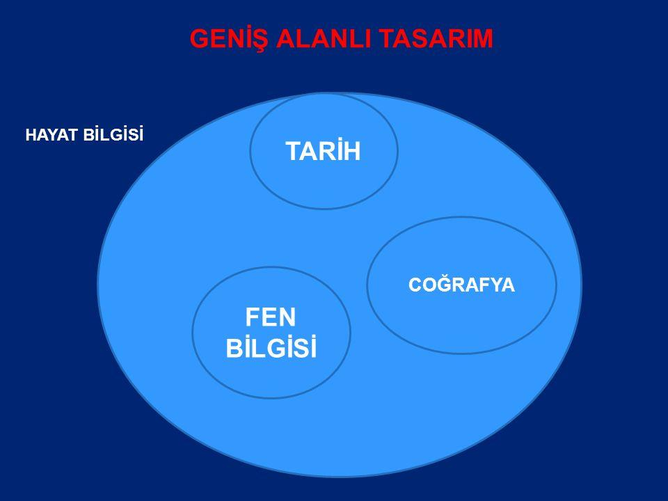 GENİŞ ALANLI TASARIM TARİH FEN BİLGİSİ