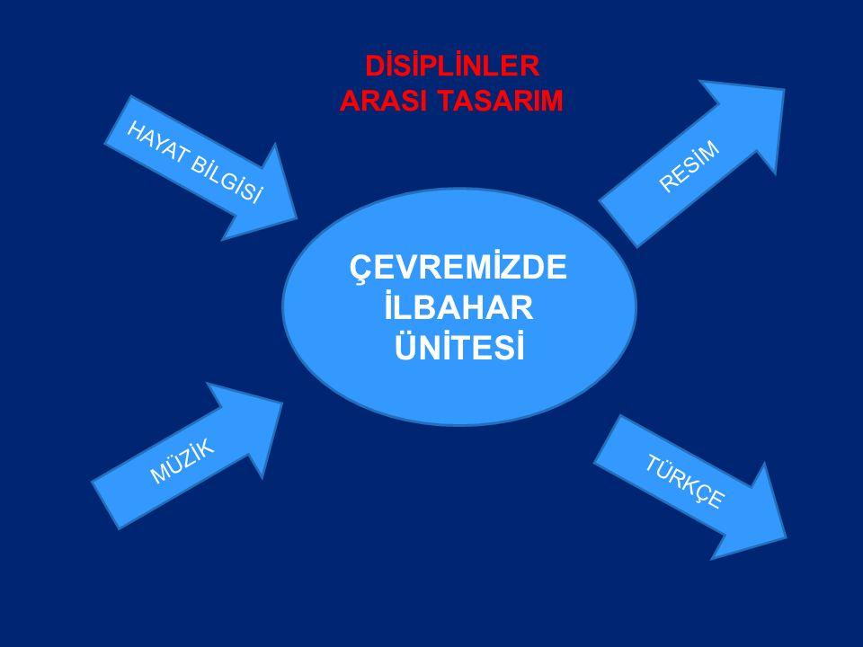 DİSİPLİNLER ARASI TASARIM ÇEVREMİZDE İLBAHAR ÜNİTESİ
