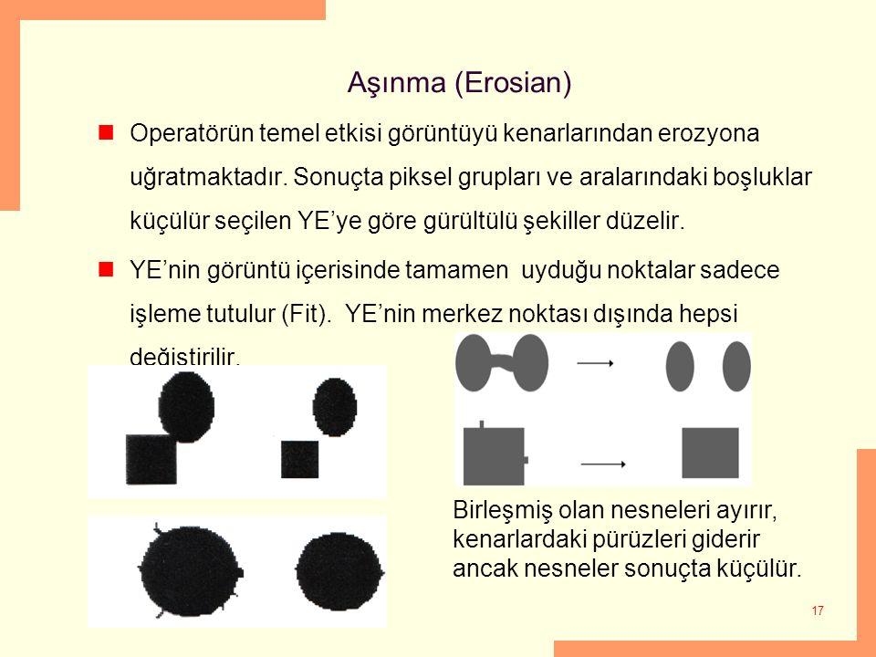 Aşınma (Erosian)