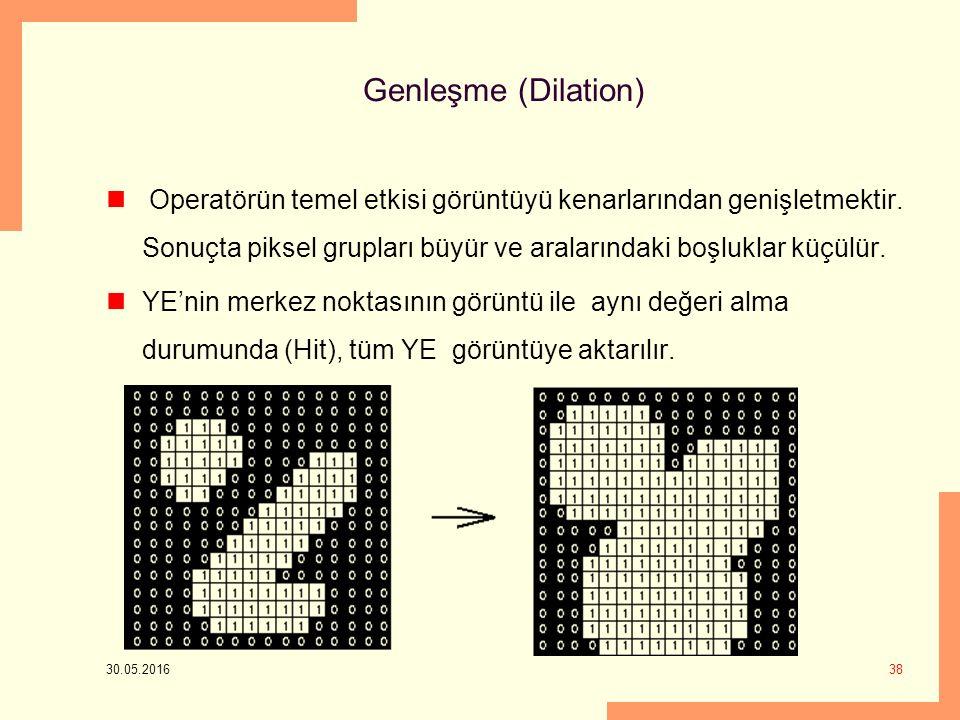 Genleşme (Dilation) Operatörün temel etkisi görüntüyü kenarlarından genişletmektir. Sonuçta piksel grupları büyür ve aralarındaki boşluklar küçülür.