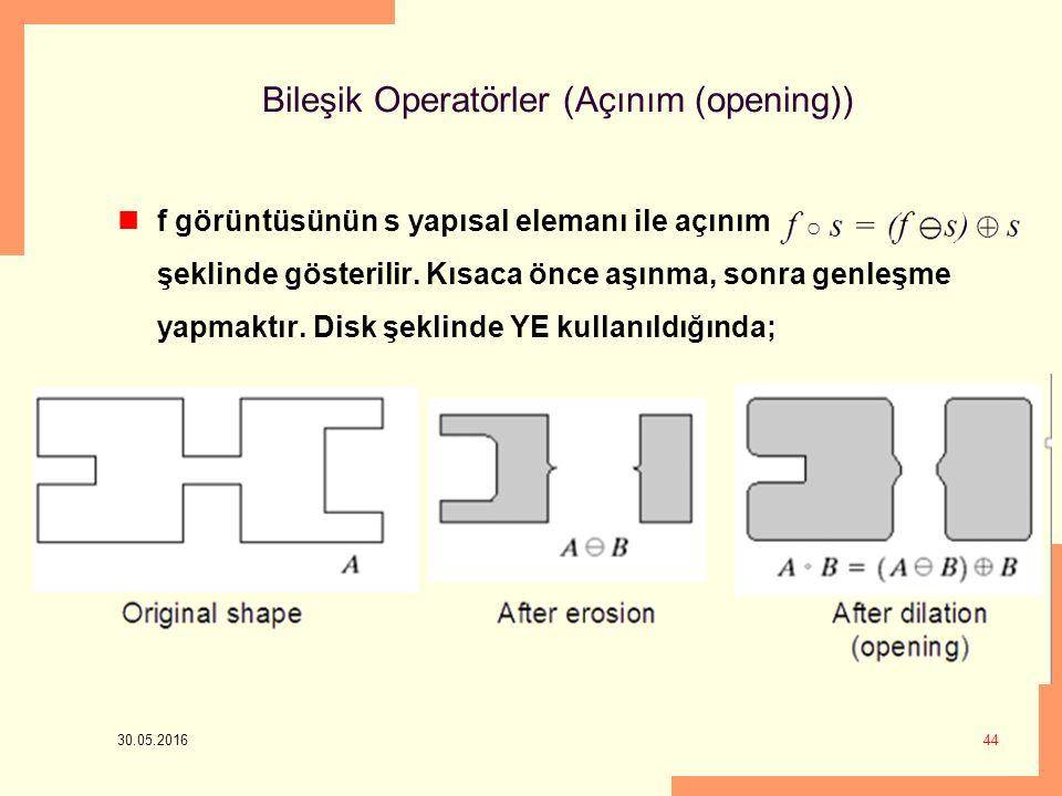 Bileşik Operatörler (Açınım (opening))