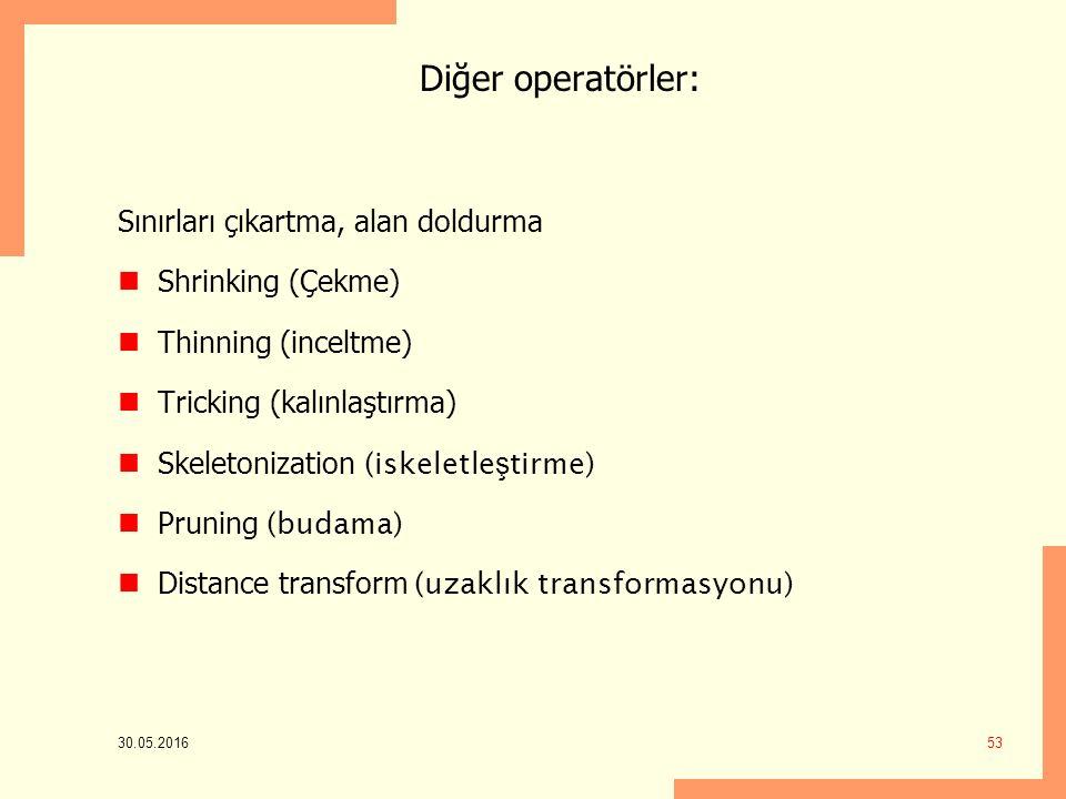 Diğer operatörler: Sınırları çıkartma, alan doldurma Shrinking (Çekme)