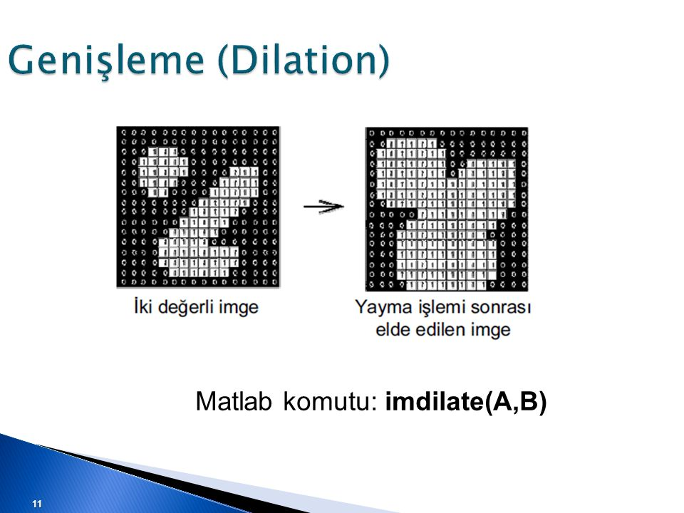 Genişleme (Dilation) Matlab komutu: imdilate(A,B)