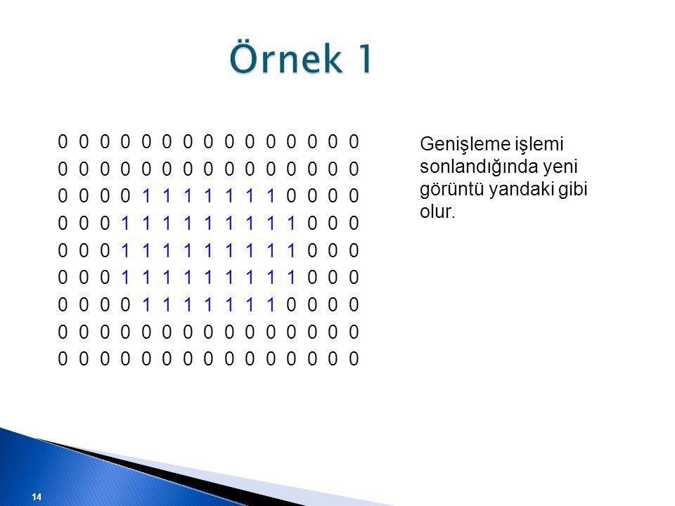Örnek 1 0 0 0 0 0 0 0 0 0 0 0 0 0 0 0. 0 0 0 0 1 1 1 1 1 1 1 0 0 0 0. 0 0 0 1 1 1 1 1 1 1 1 1 0 0 0.
