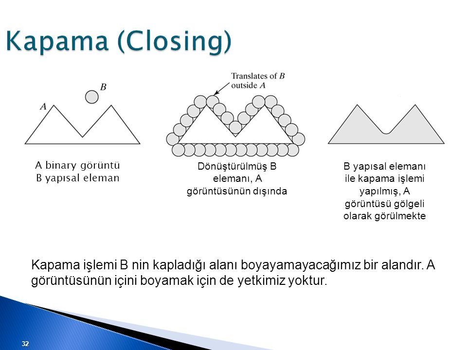 Dönüştürülmüş B elemanı, A görüntüsünün dışında