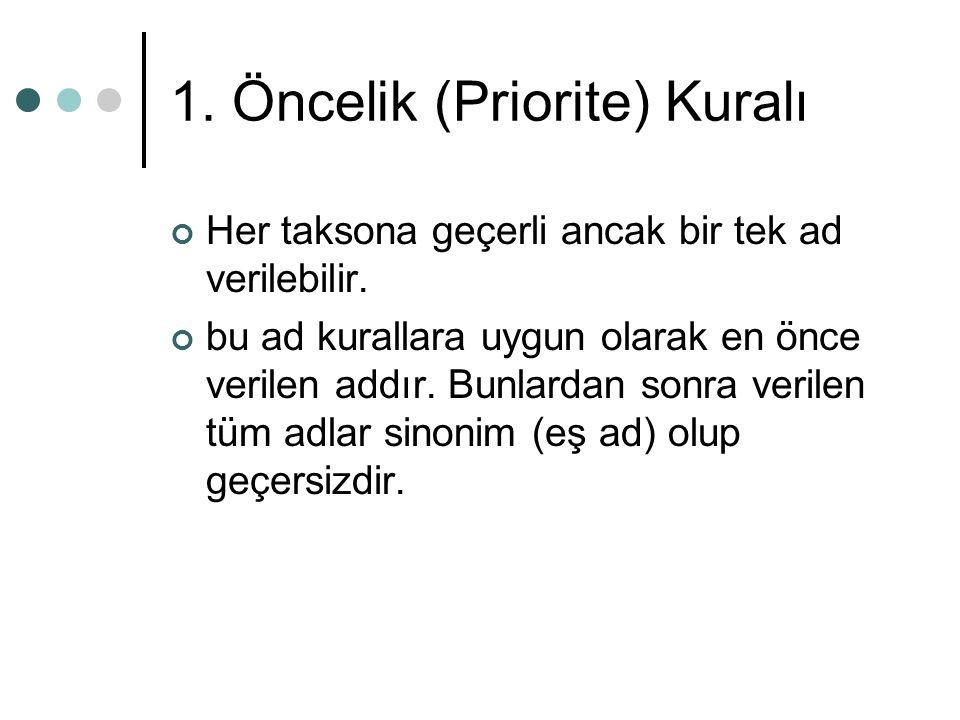 1. Öncelik (Priorite) Kuralı