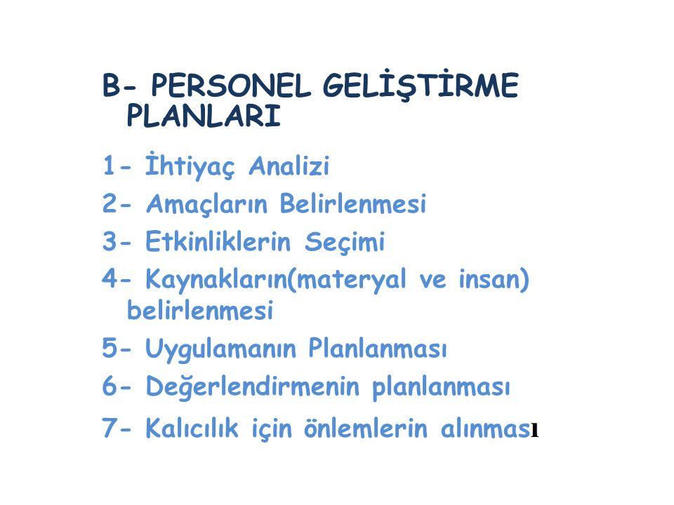 B- PERSONEL GELİŞTİRME PLANLARI