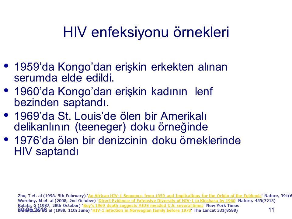 HIV enfeksiyonu örnekleri