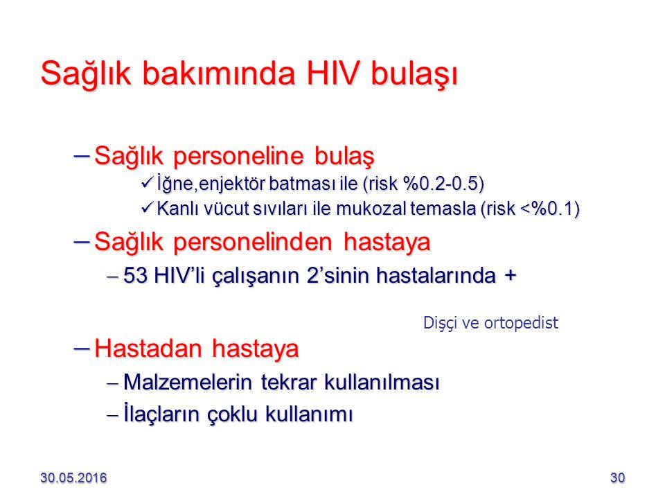 Sağlık bakımında HIV bulaşı