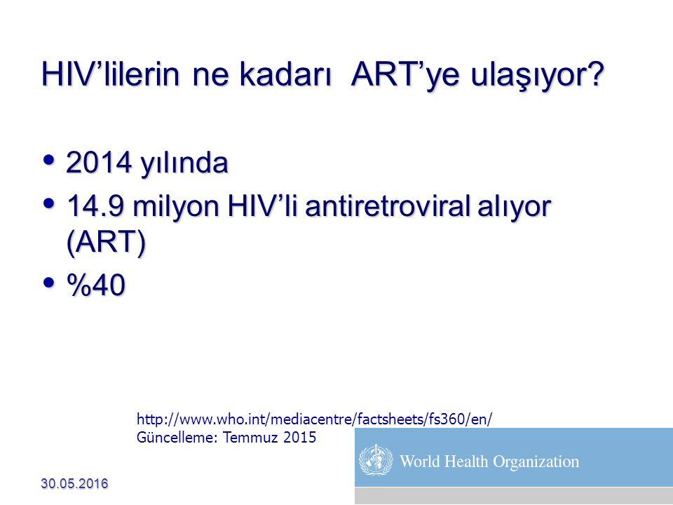HIV'lilerin ne kadarı ART'ye ulaşıyor