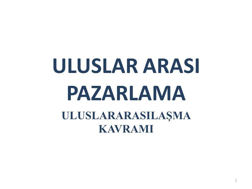 ULUSLAR ARASI PAZARLAMA