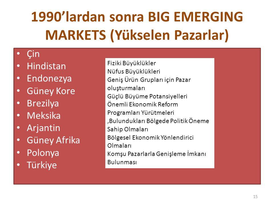 1990'lardan sonra BIG EMERGING MARKETS (Yükselen Pazarlar)